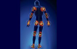 ArthroNEO λειτουργία, συστατικα, πωσ εφαρμοζεται?